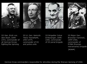 German killers of Warsaw citizens