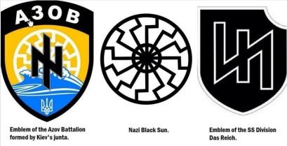 Emblems of ukrainians SS division