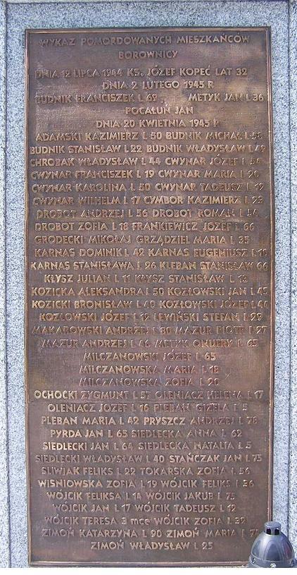 Wykaz pomordowanych w Borownicy