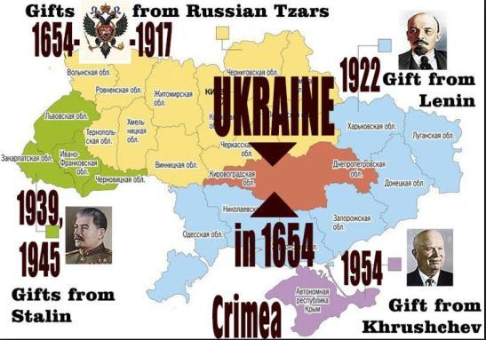 Land gifts to Ukraine