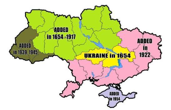 Ukraine in 1654