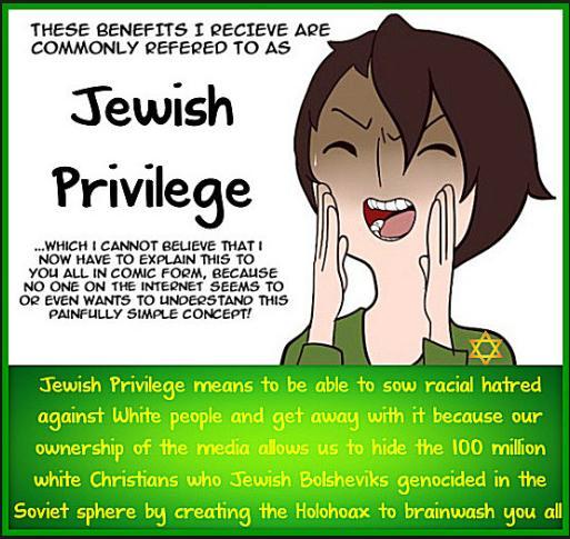 Jewish privilege