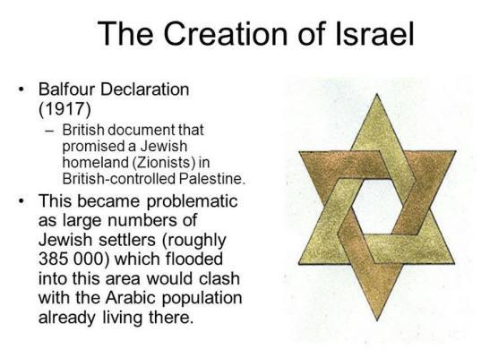 balfour-delaration-created-israel