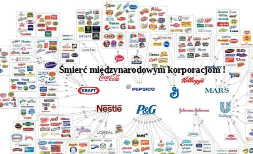 smierc-miedzy-narodowym-korporacjom