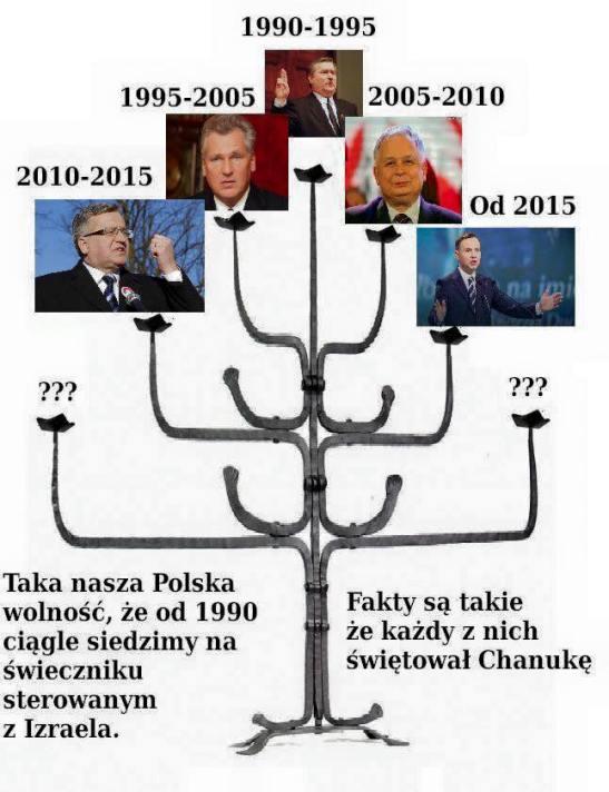 Prezydenci świetowali hanukę. Plakat z FB