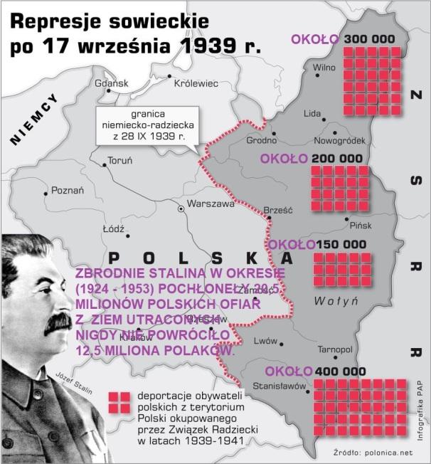 Represje sowieckie po 17 Wrzesnia
