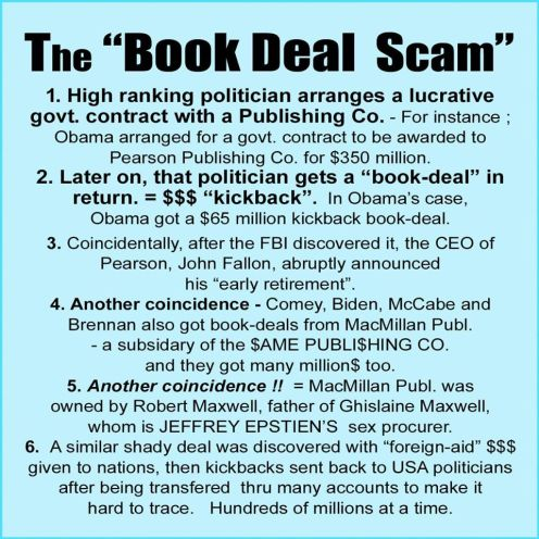 The Book Deal scam